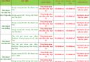 Báo Giá làm Trần Thạch Cao Trọn Gói Tại Hà Nội Tphcm Phần Thô Và Hoàn Thiện Theo M2 Mới Nhất 2020