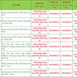 Giá làm Trần Vách Thạch Cao Tại Hà Nội Theo M2 Giá rẻ Trọn Gói Phần Thô Và Hoàn Thiện Sơn bả Mới Nhất 2020