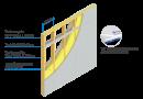 Giá làm vách ngăn thạch cao theo m2 2021 khung xương vĩnh tường 1 mặt và 2 mặt ốp tường